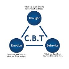 رفتار درمانی شناختی _ CBT